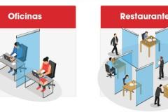Protección Covid-19 Oficinas y Restaurantes